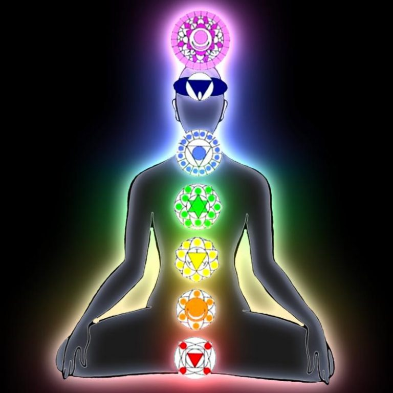 Кундалини йога балансировка семи чакр